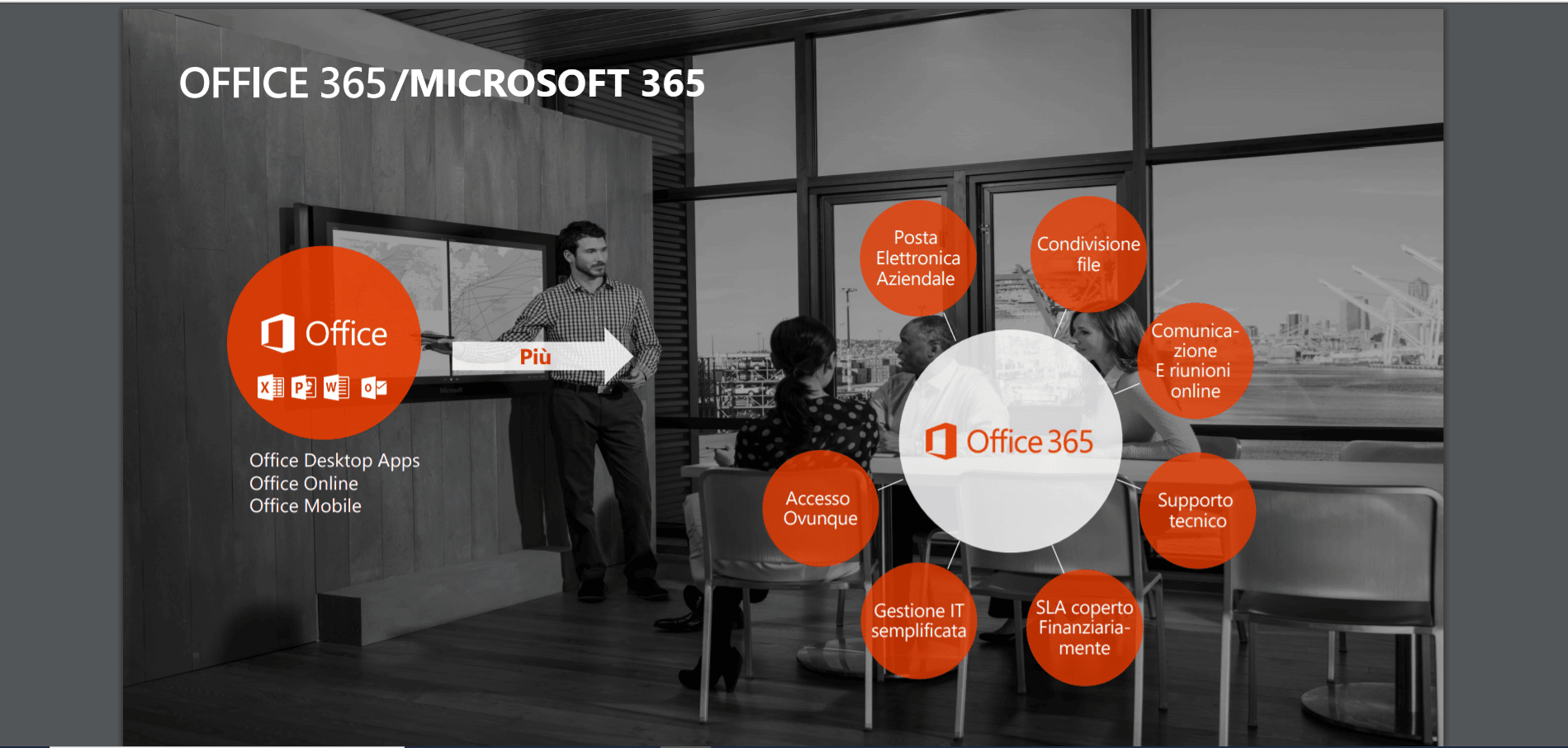 Office 365 cambia nome!